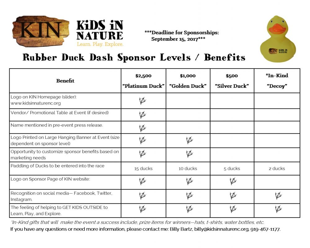 Rubber Duck Dash Sponsor Levels and Benefits